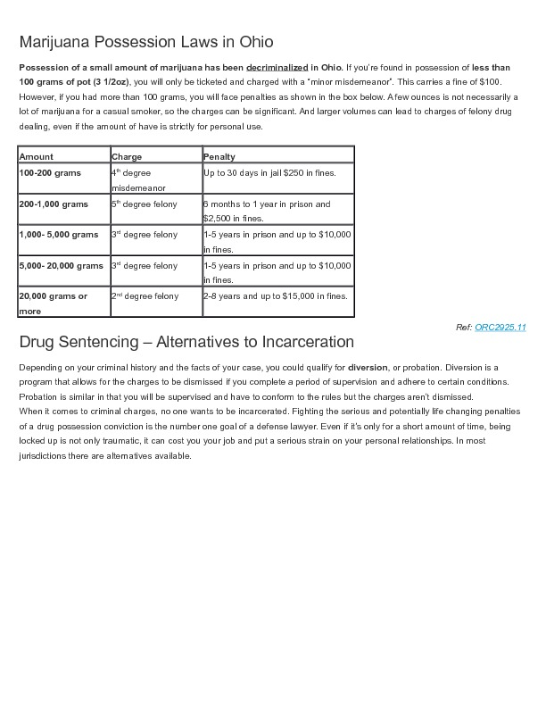 Ohio_Drug_Laws.pdf